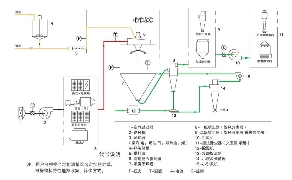 东升充电器电路图