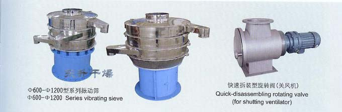 vibrating sieve and quick-disassembling rotating valve